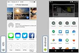 Centrum sdílení na mobilních platformách