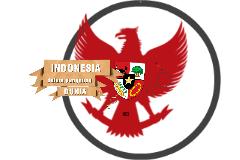 Jawaban Uji Kompetensi Bab 6 Sejarah Indonesia (SI) Kelas 12 Halaman 253