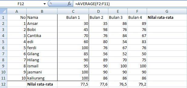 Cara Menghitung Rata-Rata Di Microsoft Excel | ArahBlogg