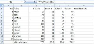 kita juga harus mempelajari microsoft excel yang sedikit susah Cara Menghitung Rata-Rata Di Microsoft Excel