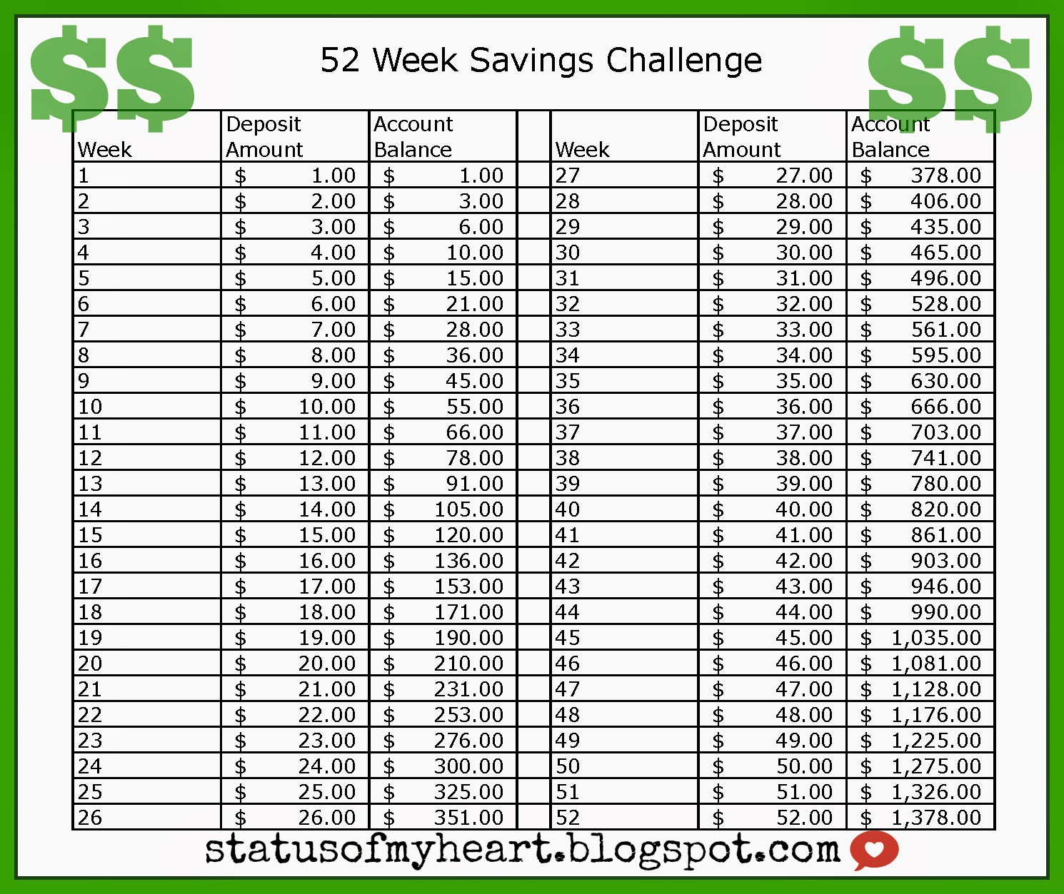 52 Week Money Saving Challenge. 52 Week Printable Calendar. View ...