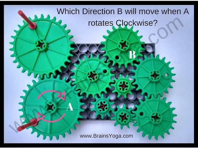 Gear Rotation Picture Puzzle