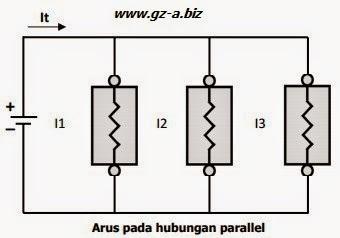 Arus Rangkaian Parallel