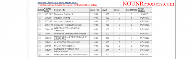 Available Courses for Noun Exam Registration