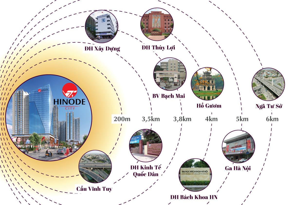 Liên kết vùng Hinode City