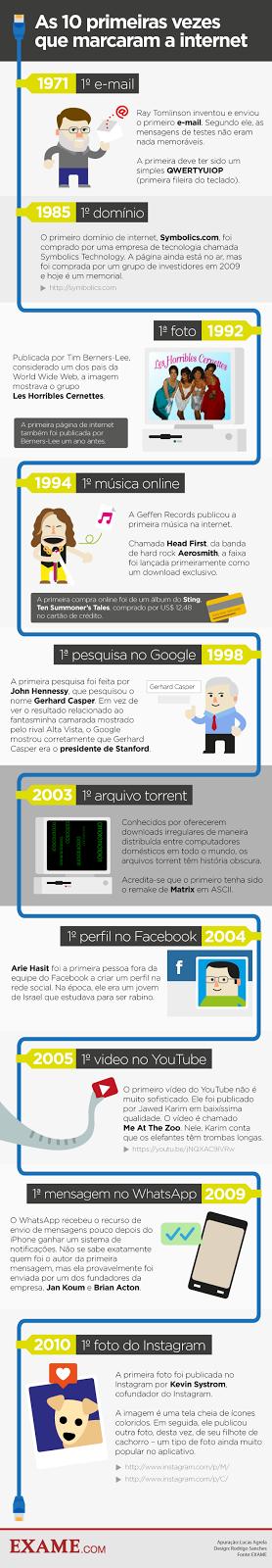 As 10 primeiras vezes que marcaram a história da internet Infográfico