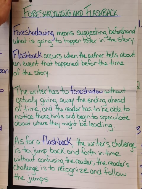 Foreshadowing Essay Writing Great for helping students to identify and explain foreshadowing. fc2