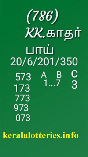 kerala lottery guessing by kk, kerala lottery prediction, akshaya ak-350, on 20-06-2018 kerala lottery guessing today