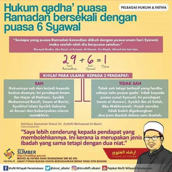 Hukum Qadha Puasa Ramadhan sekali dengan Puasa 6 Syawal