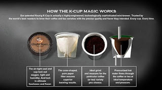 How Much Coffee Is In Ak Cup >> How Much Coffee Is In Ak Cup Harga Kamera