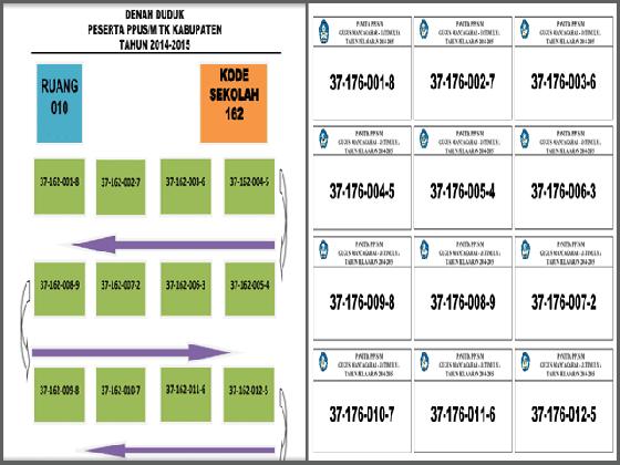 Administrasi PPUS/M dan US/M