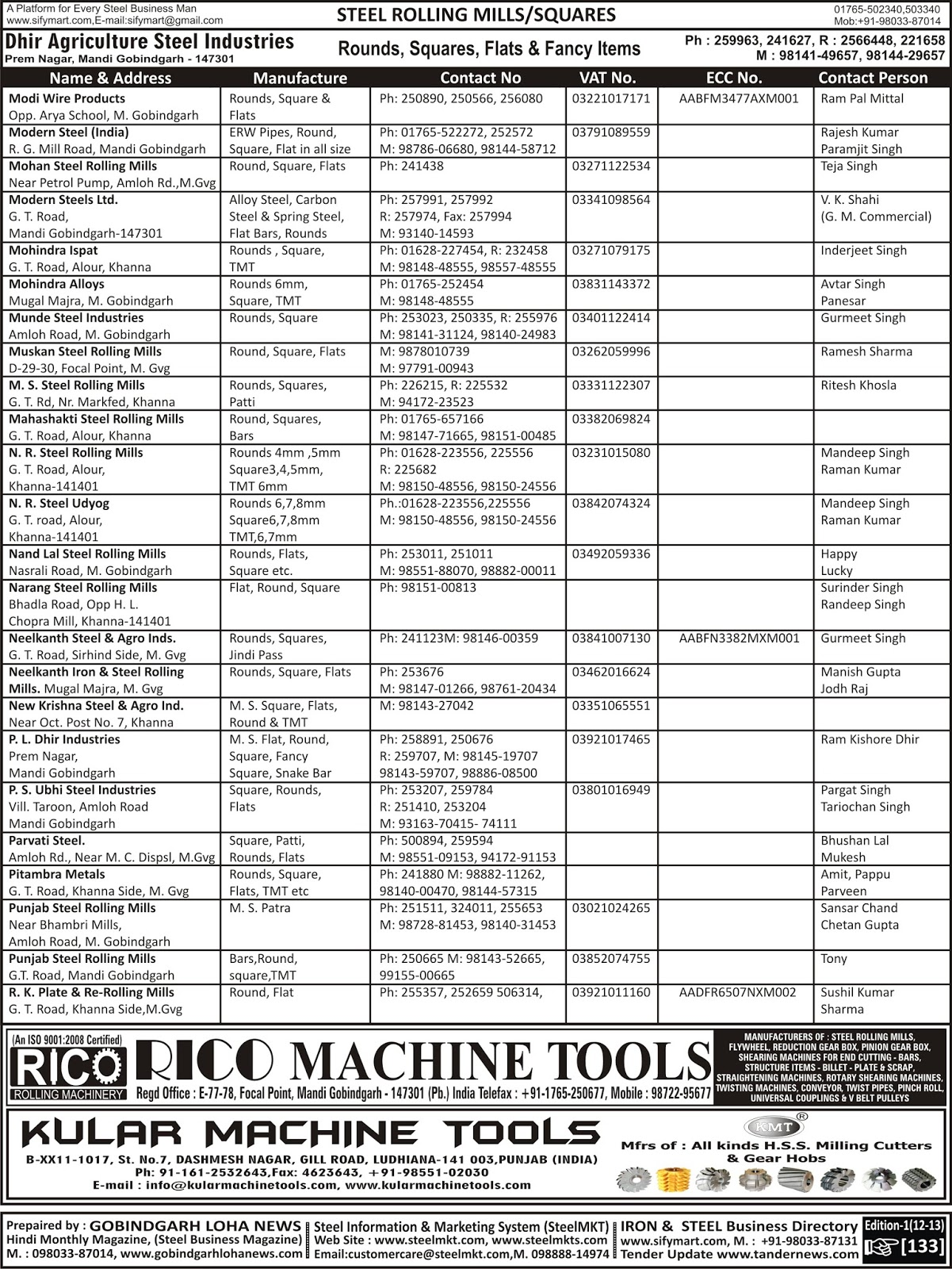 Mandi Gobindgarh Steel Industries directory: 2016
