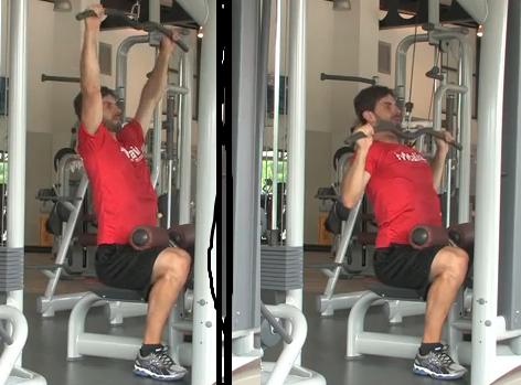 Dolor muscular Una vez Dolor muscular dos veces 3 razones por las cuales no debe Dolor muscular la tercera vez