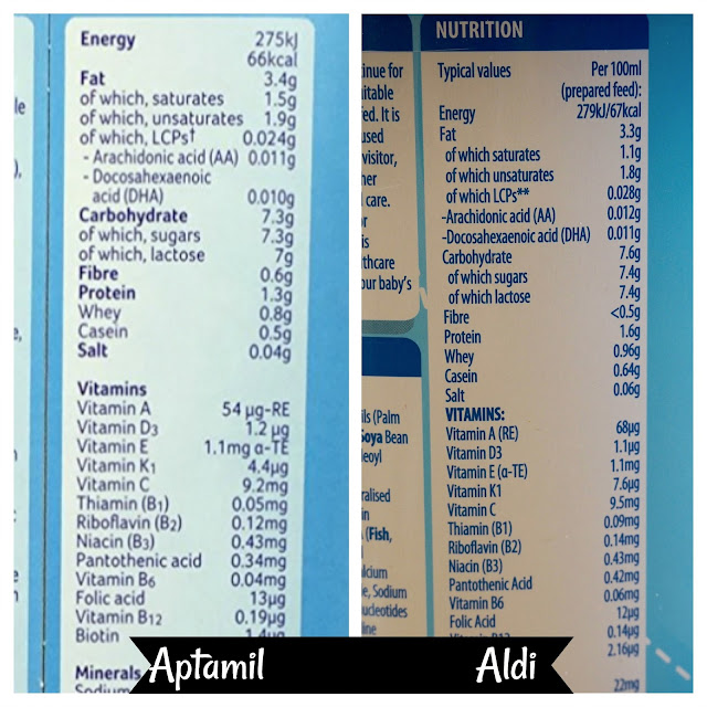 Aldi baby milk vs. Aptamil vitamins