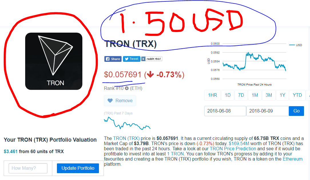 http://www.global4news.com/2018/06/over-100-trading-pairs-for-trx-tron.html