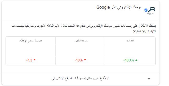 جوجل تظهر لاصحاب المواقع  في اعلي محرك البحث احصاءات ظهور موقعك في نتائج البحث