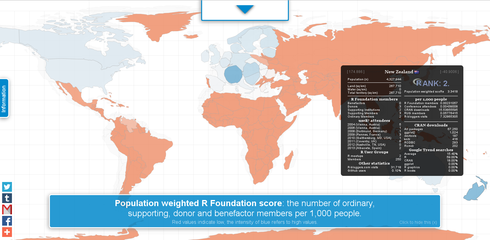 The number of R Foundation members per 1,000 persons