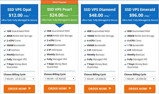 VPS SSD Hosting, Accuwebhosting