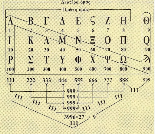 Awakening For All The Celestial Origin Of The Greek Language
