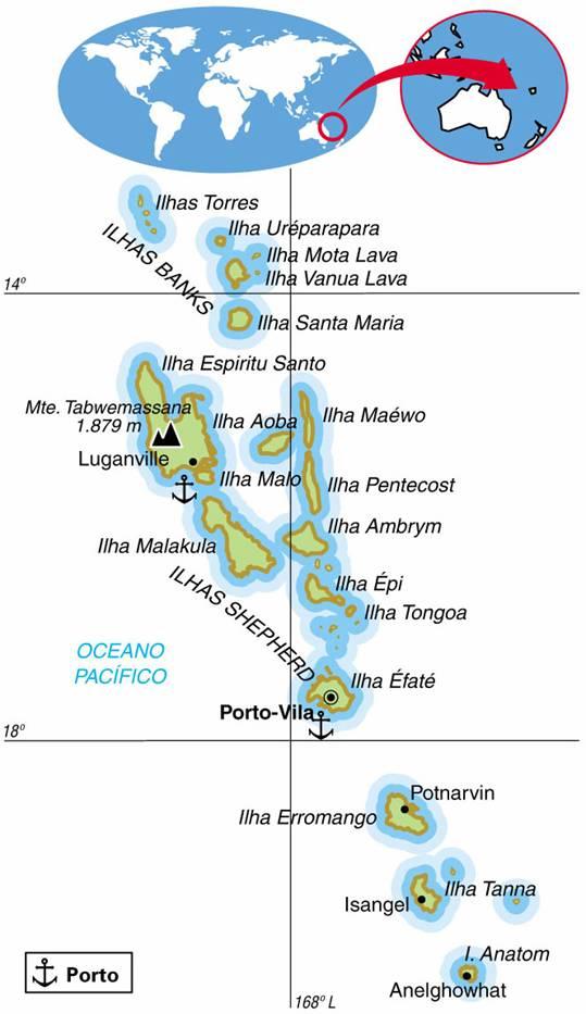 Vanuatu - Aspectos Socioeconômicos de Vanuatu