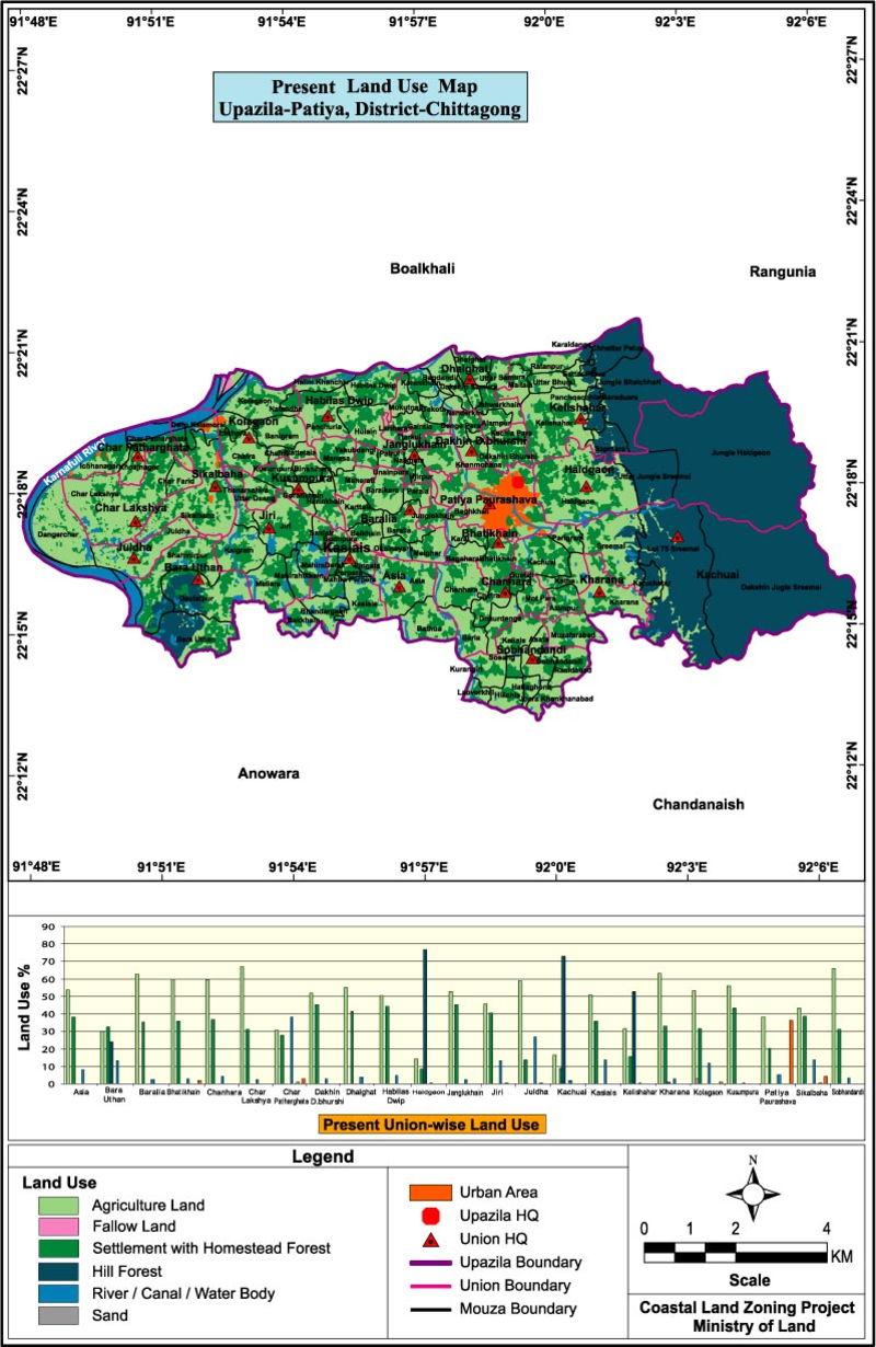 Patiya Upazila Land Use Mouza Map Chittagong District Bangladesh