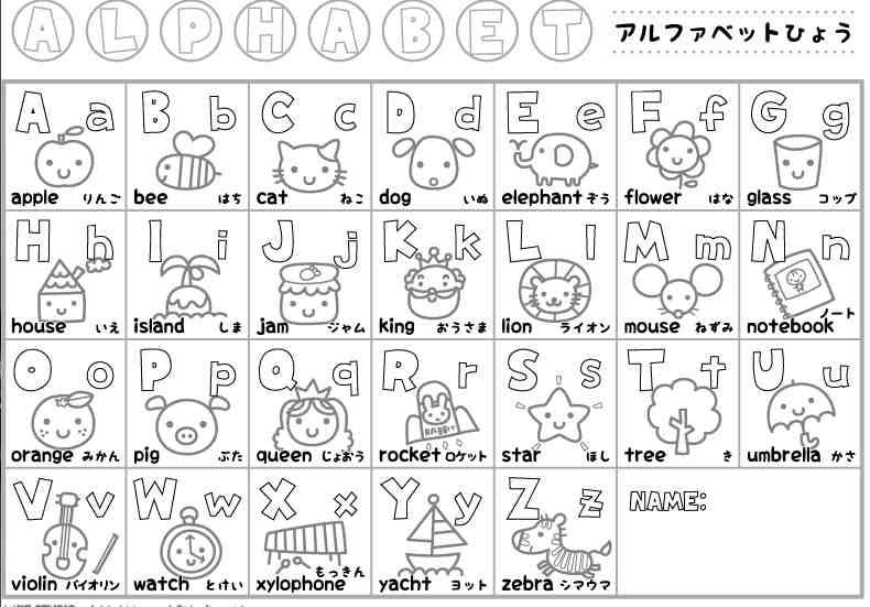 Infantil Dibujos Colorear Imagesacolorier Para Ingles Website 0ywm8nnov