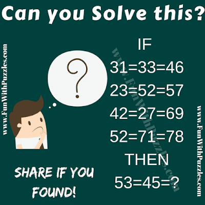 It is fun logic puzzle question in which one has to solve logical equations to find missing number in last equation