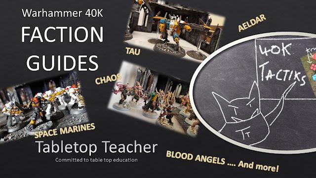 warhammer games workshop warhammer 40K beginner guides tabletop teacher help wh40k 40k
