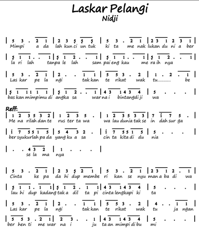 Not Angka Pianika Lagu Laskar Pelangi - Nidji