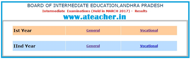 AP Inter 1stYear,2nd Year Results March 2017