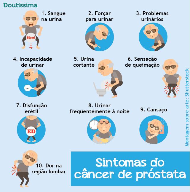 sintomas problema de próstata