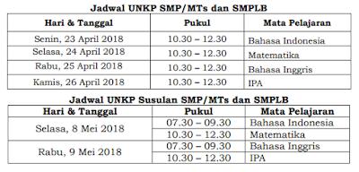 Jadwal Pelaksanaan UNKP SMP/MTs 2018