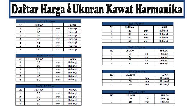 Harga Kawat Harmonika 2018