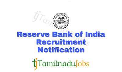 RBI Recruitment Notification