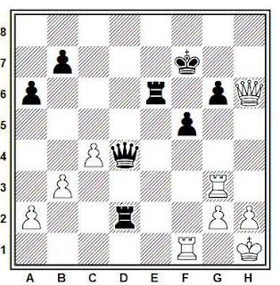 Posición de la partida de ajedrez Mednis - Minic (República Federal Alemana, 1975)