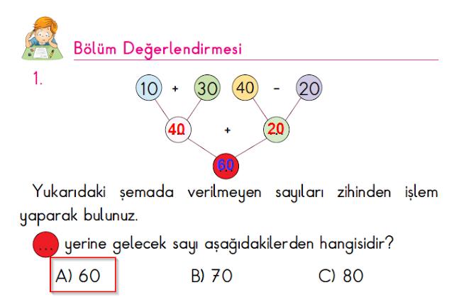 2. Sınıf Açılım Yayınları Matematik Ders Kitabı 113. Sayfa Cevapları