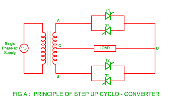 step up cycloconverter