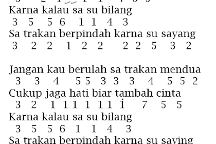 Not Angka Pianika Lagu Karna Su Sayang - Near Feat Dian Sorowae