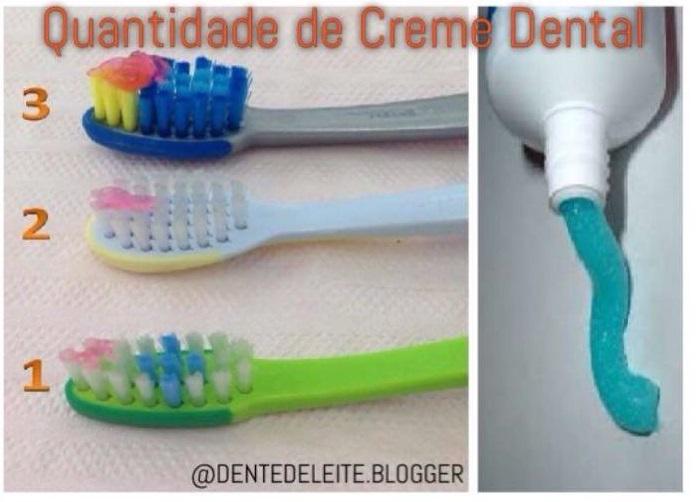 Eu Não Sou Propaganda De Creme Dental: Dente De Leite: Quantidade De Creme Dental