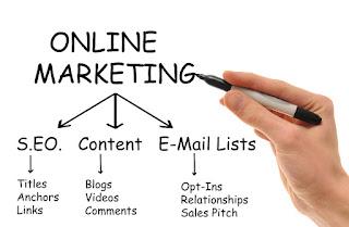 Làm marketing online cho ngành giáo dục