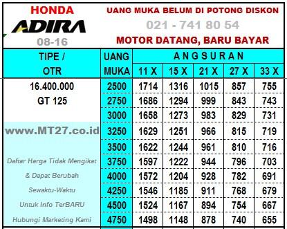 Daftar-Harga-Yamaha-GT125-Adira-Finance
