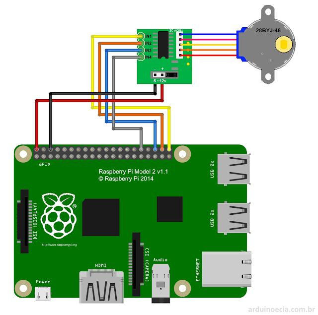 Circuito Raspberry Pi 2 e motor de passo 28BYJ-48 ULN2003