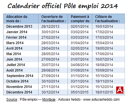 calendrier p le emploi 2014 actualisation et paiements astuces hebdo. Black Bedroom Furniture Sets. Home Design Ideas