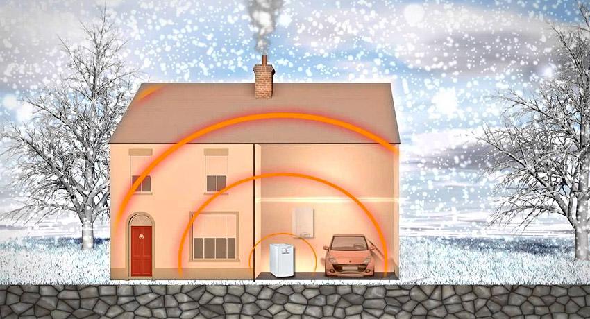 Miguel torres climatizaci n aire acondicionado cartagena - Sistema de calefaccion central ...