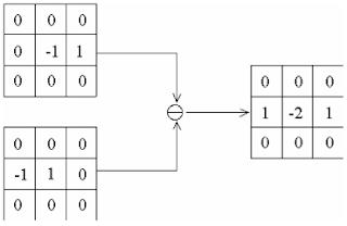 Re - ImageJで学ぶ!: 第14回 画像処理フィルタ入門(その3)で学ぶ!