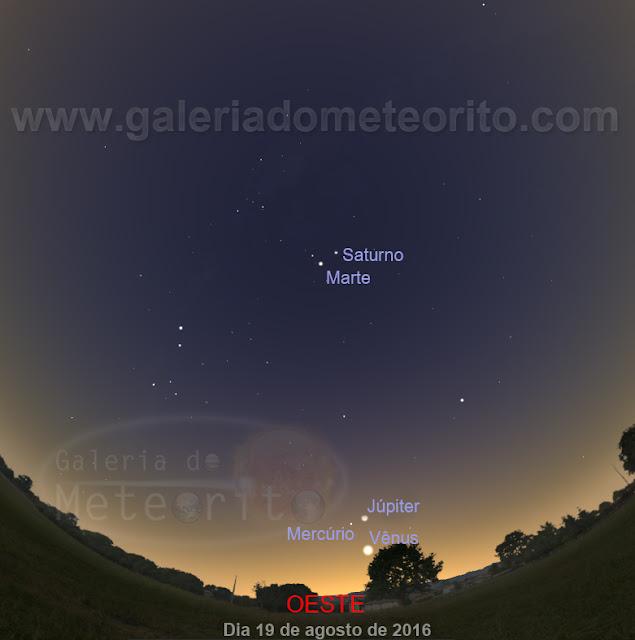 alinhamento de 5 planetas - parte 3