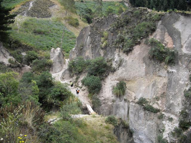 QUILOTOA LOOP - Os trilhos da cratera de Quilotoa | Equador