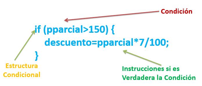 If En C Estructura Condicional Simple Programación En C