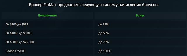 Бонусы брокера FinMax