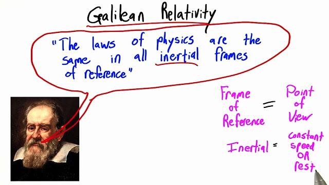 GALILEAN RELATIVITY 2
